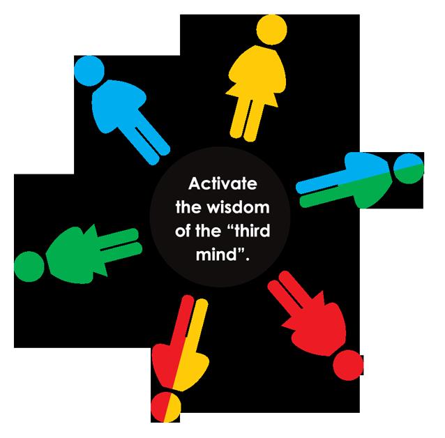 Sense To Solve -Wisdom Circle