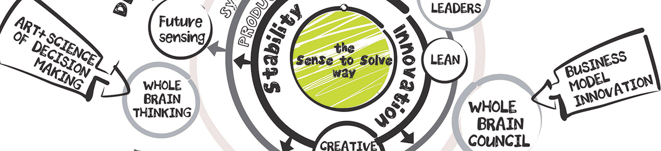 Sense To Solve - Welcome